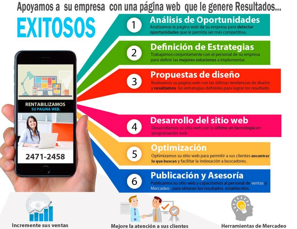 Atrae mas Clientes con tu Pagina Web